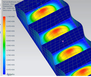 Simple Parametric Ship Structural Analysis in Siemens-NX